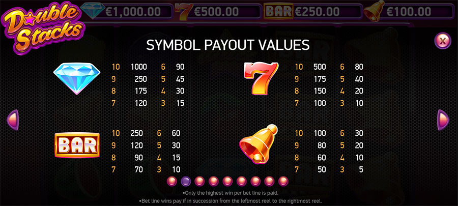 double stacks paytable