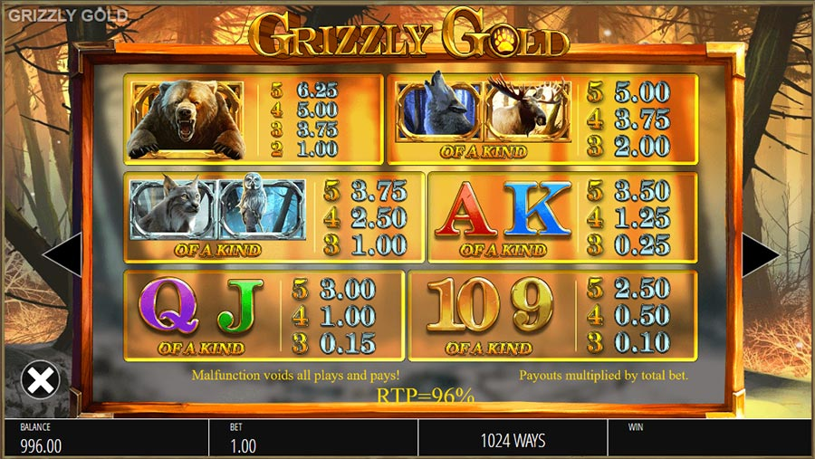 grizzly gold blueprint gaming