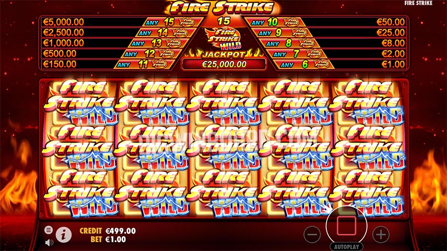 Game Slot Pragmatic Terfavorit
