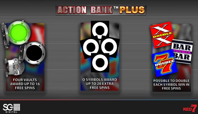 Action Bank Plus (Red7/WMS) Slot Review